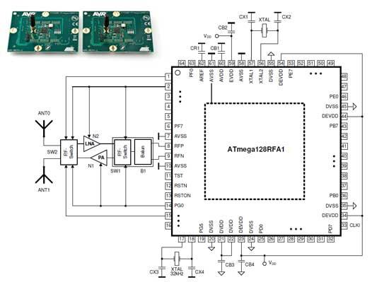 ATmega128RFA1: El primer AVR con conexión ZigBee inegrada