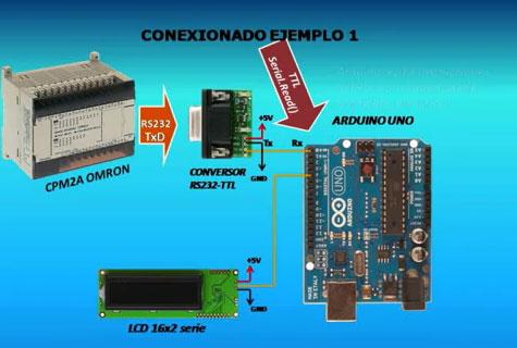 Conexión entre Arduino y PLC OMRON