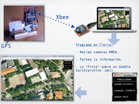 Tracking GPS con XBee y Google Earth