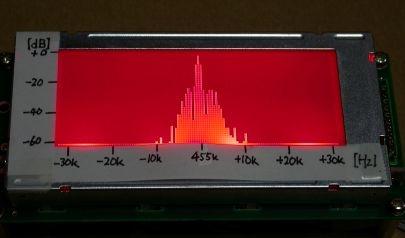 Analizador de espectro con AVR
