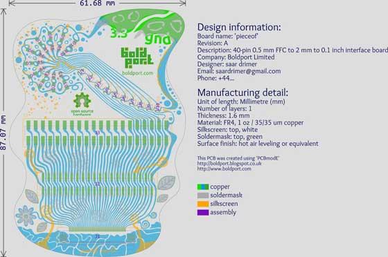 PCBmodE: Cómo hacer placas PCB artísticas