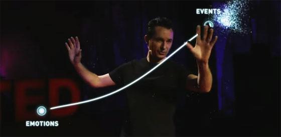 Marco Tempest: Haciendo mágia con tecnología