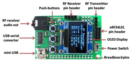 RFToy: Base genérica para probar módulos de radiofrecuencia