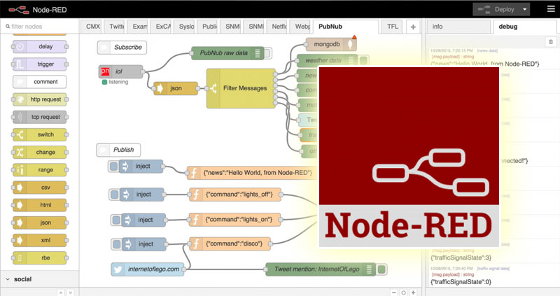 Tutorial de Node-RED con Raspberry Pi y ESP8266