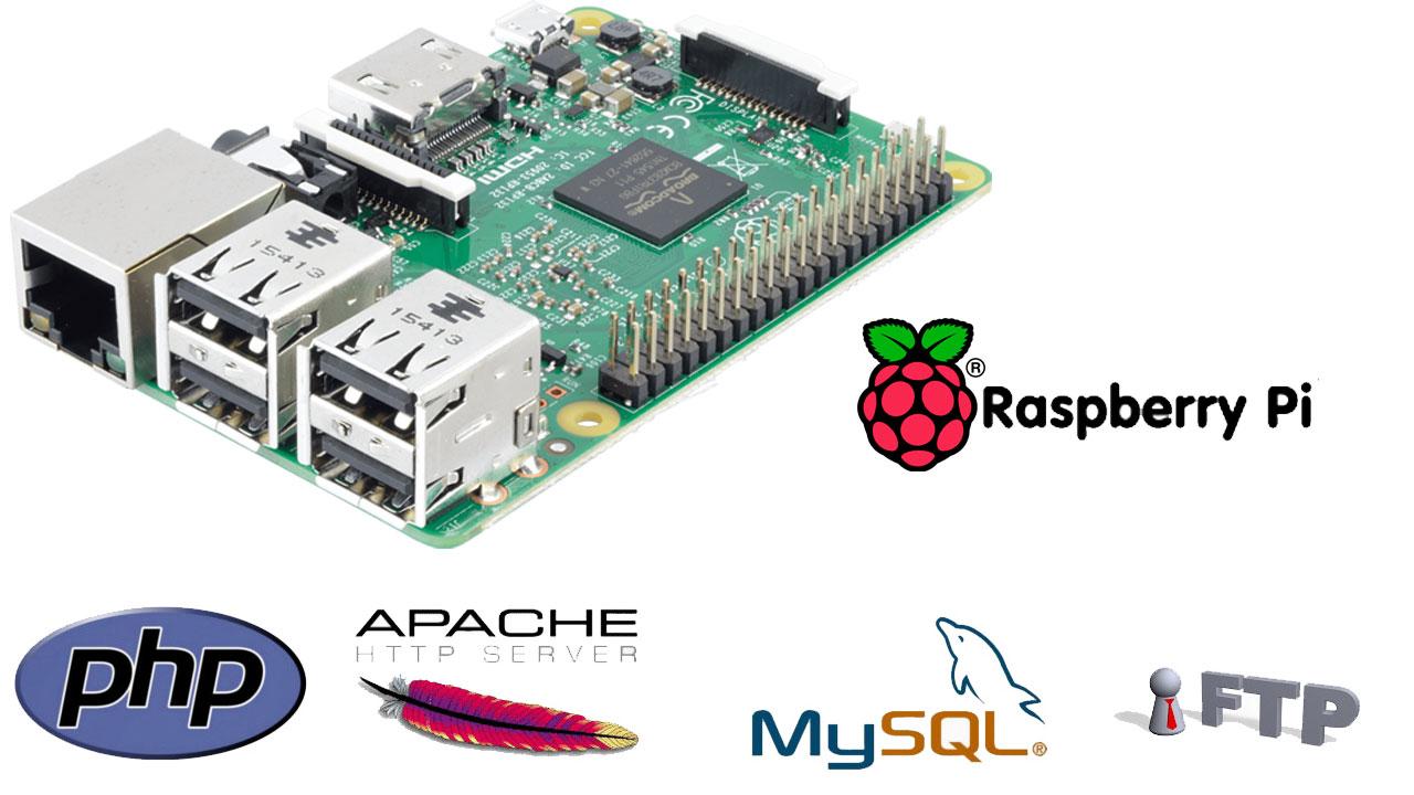 Tutorial: Convierte tu Raspberry Pi en un servidor web en 10 minutos