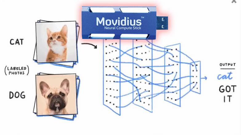 Movidius Neural Compute Stick: Stick USB con VPU para Machine Learning