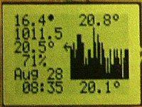 Como cunde el LCD del Nokia 3310